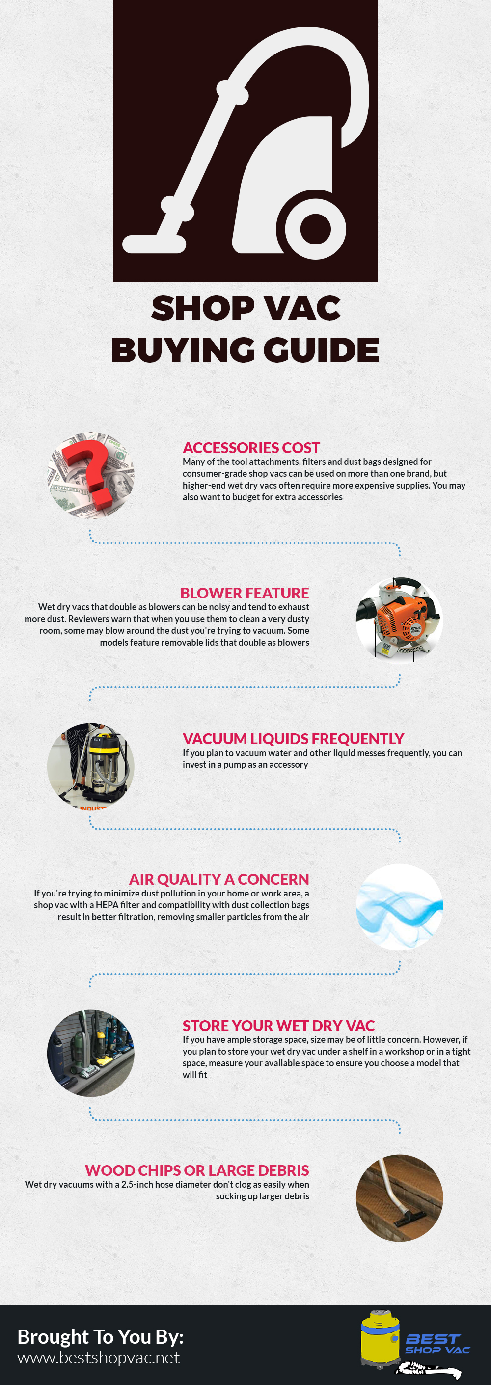 shop vacuum buying guide infographic